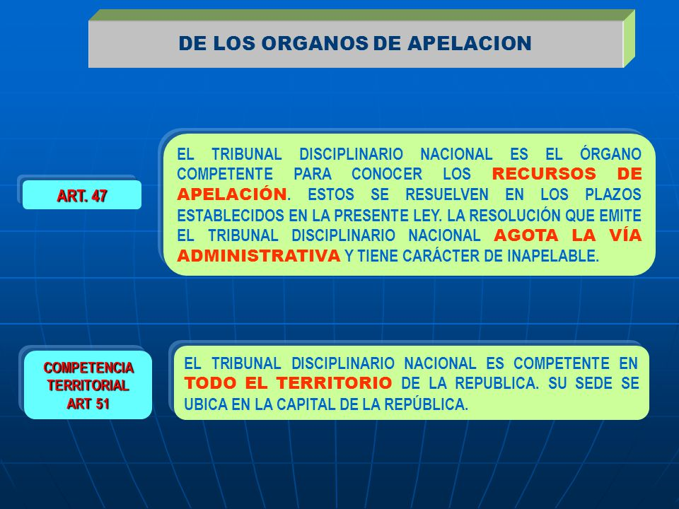 DE LOS ORGANOS DE APELACION ART. 47 COMPETENCIATERRITORIAL ART 51 EL TRIBUNAL DISCIPLINARIO NACIONAL ES EL ÓRGANO COMPETENTE PARA CONOCER LOS RECURSOS