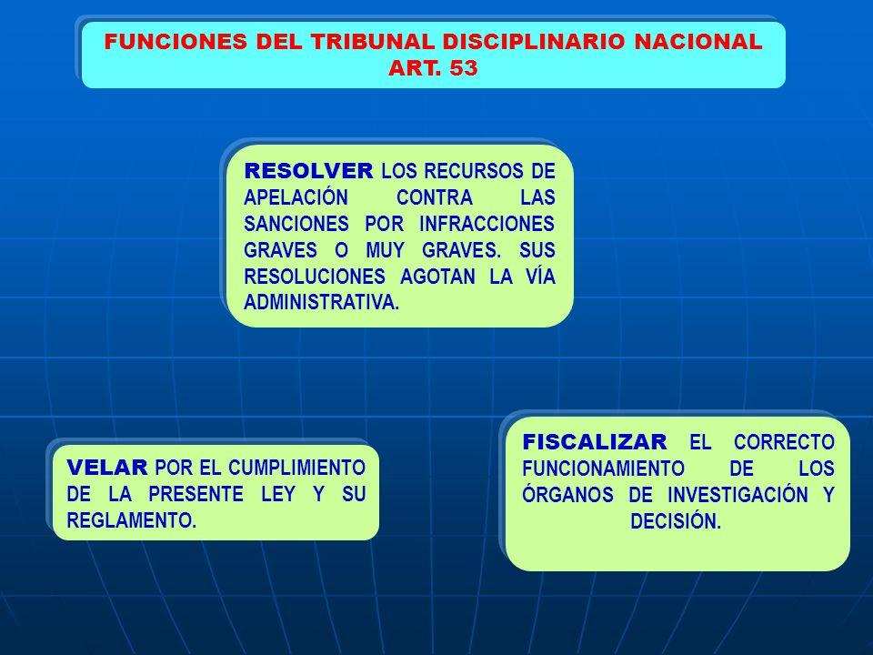 FUNCIONES DEL TRIBUNAL DISCIPLINARIO NACIONAL ART. 53 FISCALIZAR EL CORRECTO FUNCIONAMIENTO DE LOS ÓRGANOS DE INVESTIGACIÓN Y DECISIÓN. RESOLVER LOS R