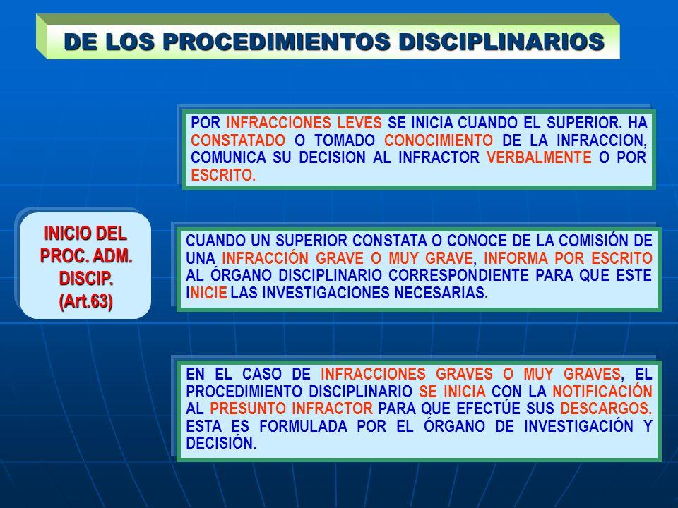 DE LOS PROCEDIMIENTOS DISCIPLINARIOS INICIO DEL PROC. ADM. DISCIP. (Art.63) POR INFRACCIONES LEVES SE INICIA CUANDO EL SUPERIOR. HA CONSTATADO O TOMAD