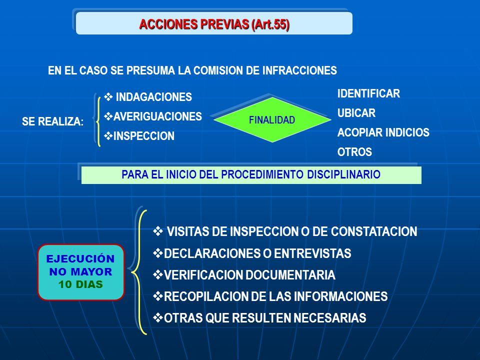 ACCIONES PREVIAS (Art.55) EN EL CASO SE PRESUMA LA COMISION DE INFRACCIONES SE REALIZA: IDENTIFICAR UBICAR ACOPIAR INDICIOS OTROS FINALIDAD INDAGACIONES AVERIGUACIONES INSPECCION PARA EL INICIO DEL PROCEDIMIENTO DISCIPLINARIO EJECUCIÓN NO MAYOR 10 DIAS VISITAS DE INSPECCION O DE CONSTATACION DECLARACIONES O ENTREVISTAS VERIFICACION DOCUMENTARIA RECOPILACION DE LAS INFORMACIONES OTRAS QUE RESULTEN NECESARIAS