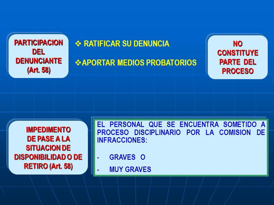 PARTICIPACION DEL DENUNCIANTE (Art. 58) RATIFICAR SU DENUNCIA APORTAR MEDIOS PROBATORIOS NO CONSTITUYE PARTE DEL PROCESO IMPEDIMENTO DE PASE A LA SITU