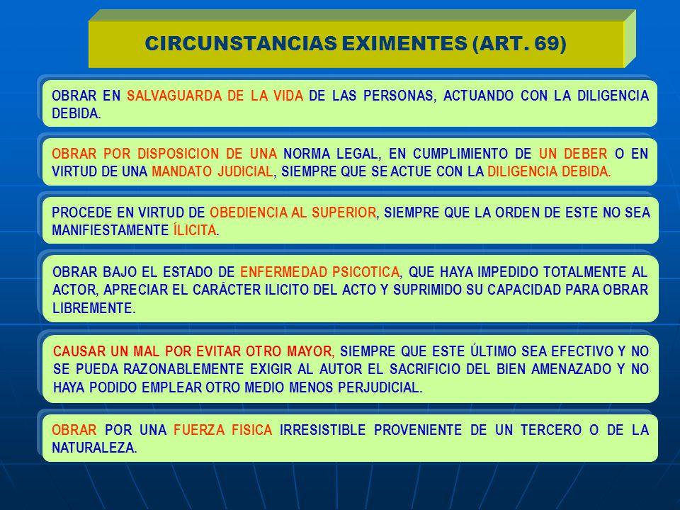 CIRCUNSTANCIAS EXIMENTES (ART. 69) OBRAR EN SALVAGUARDA DE LA VIDA DE LAS PERSONAS, ACTUANDO CON LA DILIGENCIA DEBIDA. OBRAR POR DISPOSICION DE UNA NO