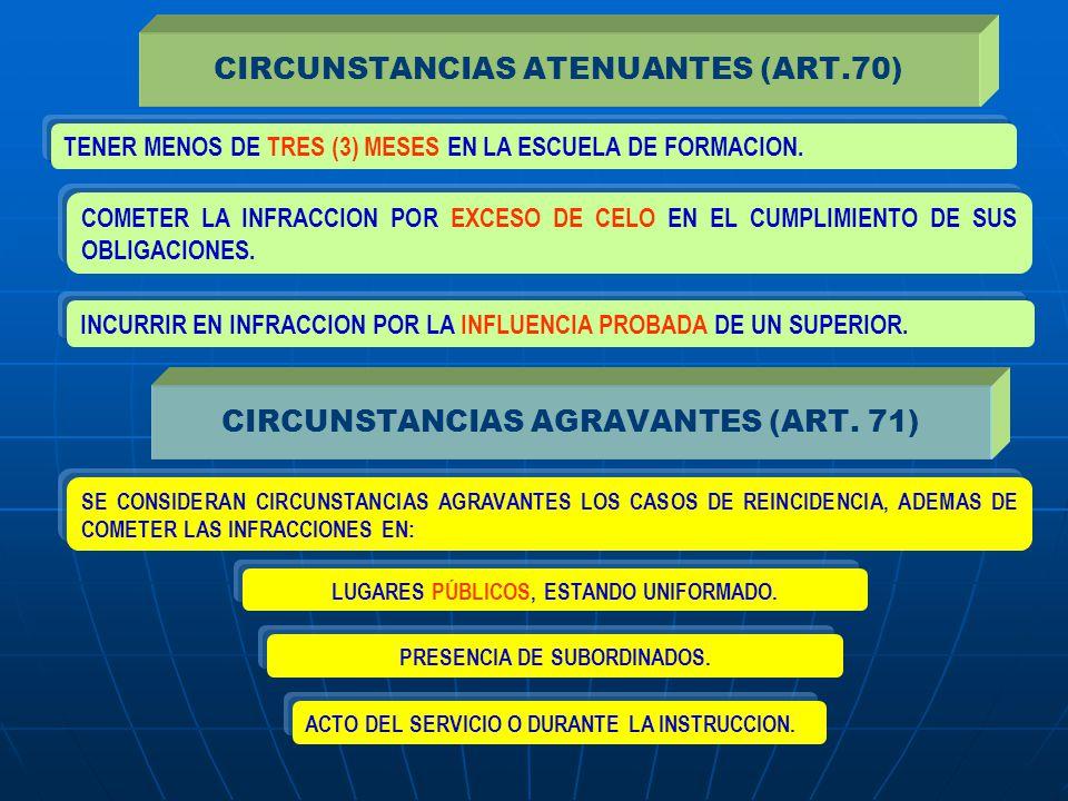 CIRCUNSTANCIAS ATENUANTES (ART.70) TENER MENOS DE TRES (3) MESES EN LA ESCUELA DE FORMACION. COMETER LA INFRACCION POR EXCESO DE CELO EN EL CUMPLIMIEN