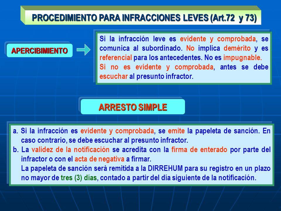 PROCEDIMIENTO PARA INFRACCIONES LEVES (Art.72 y 73) PROCEDIMIENTO PARA INFRACCIONES LEVES (Art.72 y 73) APERCIBIMIENTO Si la infracción leve es evidente y comprobada, se comunica al subordinado.