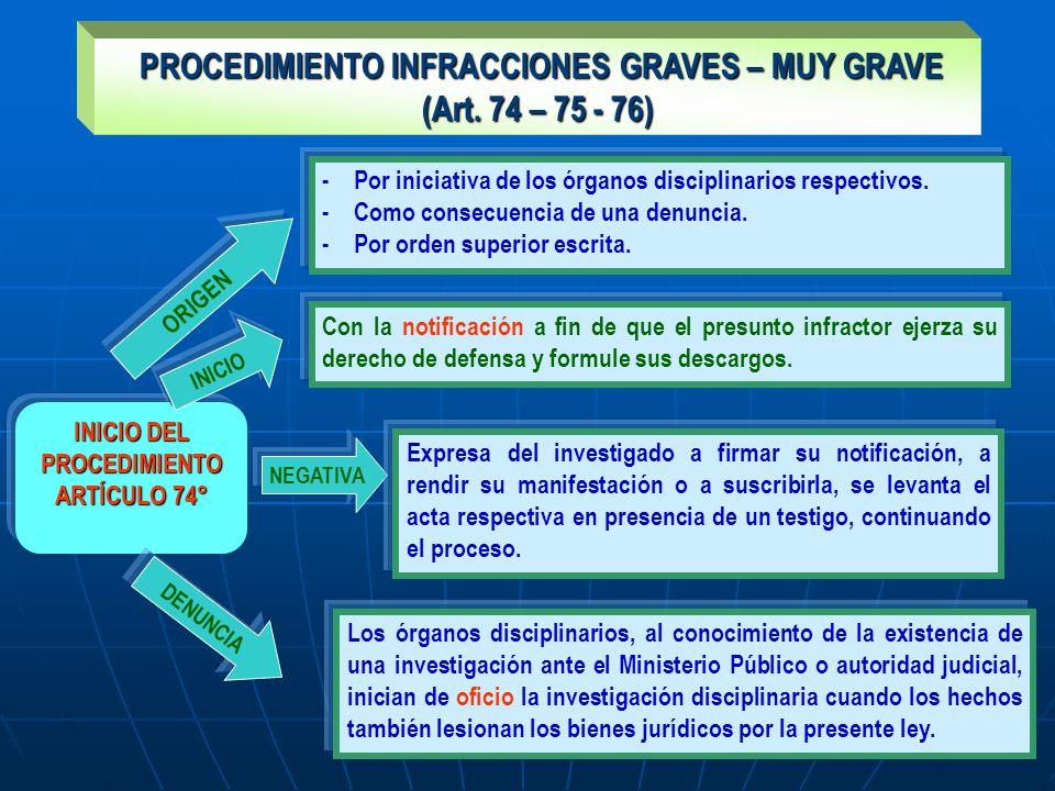 PROCEDIMIENTO INFRACCIONES GRAVES – MUY GRAVE (Art. 74 – 75 - 76) PROCEDIMIENTO INFRACCIONES GRAVES – MUY GRAVE (Art. 74 – 75 - 76) INICIO DEL PROCEDI
