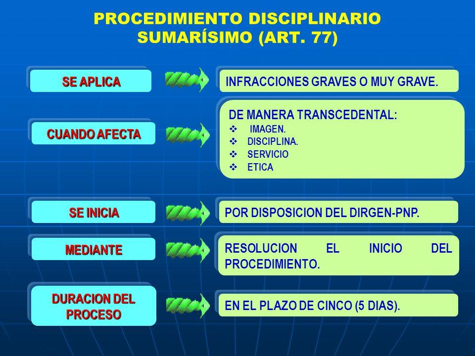 PROCEDIMIENTO DISCIPLINARIO SUMARÍSIMO (ART.77) SE APLICA INFRACCIONES GRAVES O MUY GRAVE.