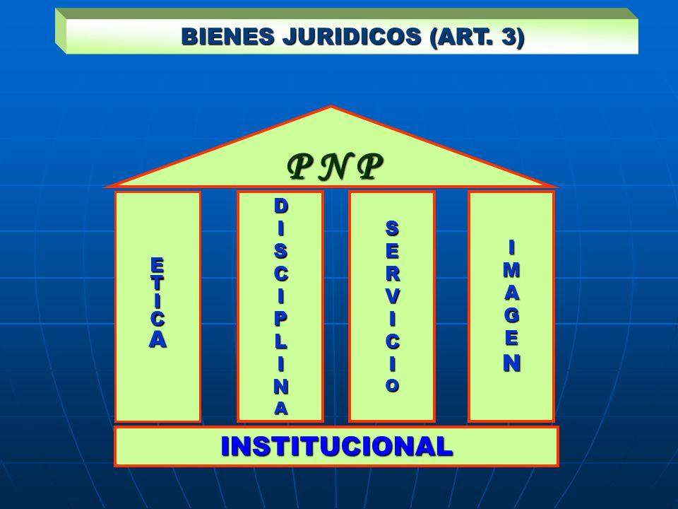 BIENES JURIDICOS (ART. 3) DISCIPLINAIMAGENSERVICIO P N P ETICA INSTITUCIONAL