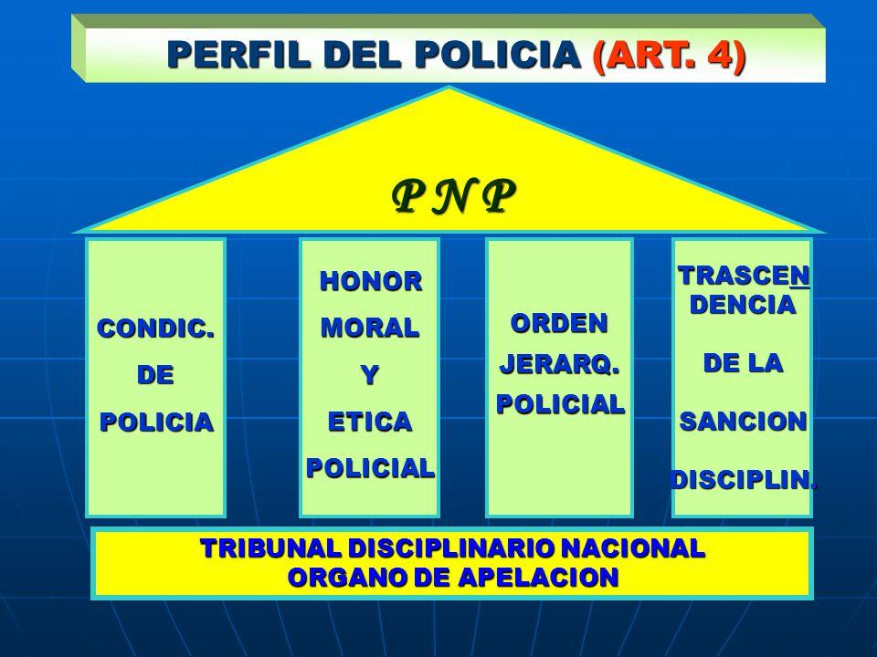 PERFIL DEL POLICIA (ART. 4) HONORMORALYETICAPOLICIAL TRASCEN DENCIA DE LA SANCIONDISCIPLIN.ORDENJERARQ.POLICIAL TRIBUNAL DISCIPLINARIO NACIONAL ORGANO