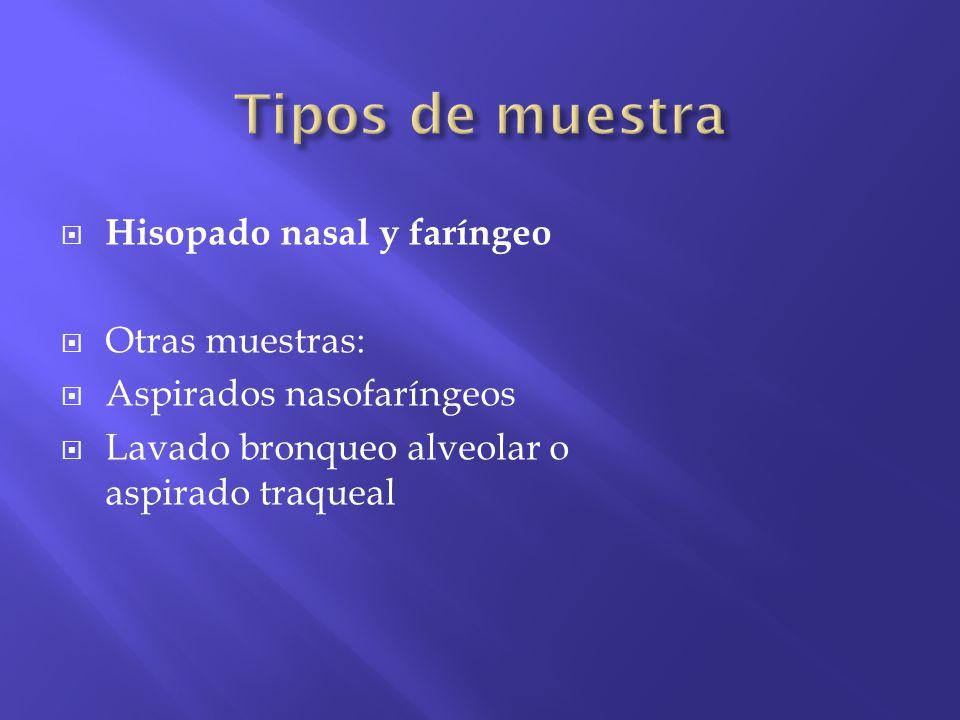 Hisopado nasal y faríngeo Otras muestras: Aspirados nasofaríngeos Lavado bronqueo alveolar o aspirado traqueal