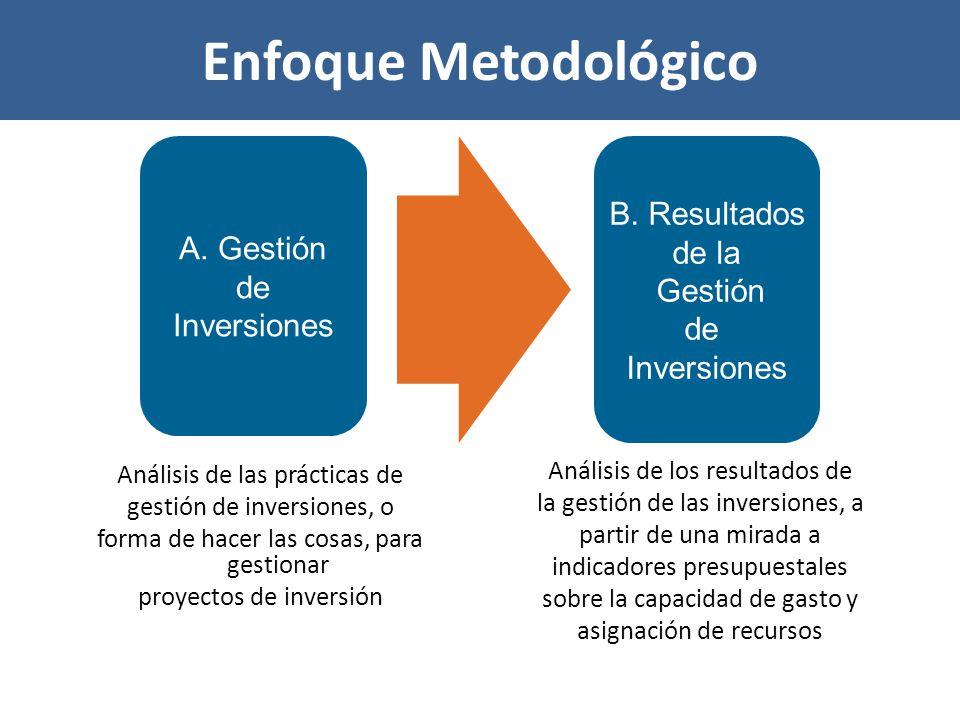 Enfoque Metodológico Análisis de las prácticas de gestión de inversiones, o forma de hacer las cosas, para gestionar proyectos de inversión Análisis de los resultados de la gestión de las inversiones, a partir de una mirada a indicadores presupuestales sobre la capacidad de gasto y asignación de recursos A.