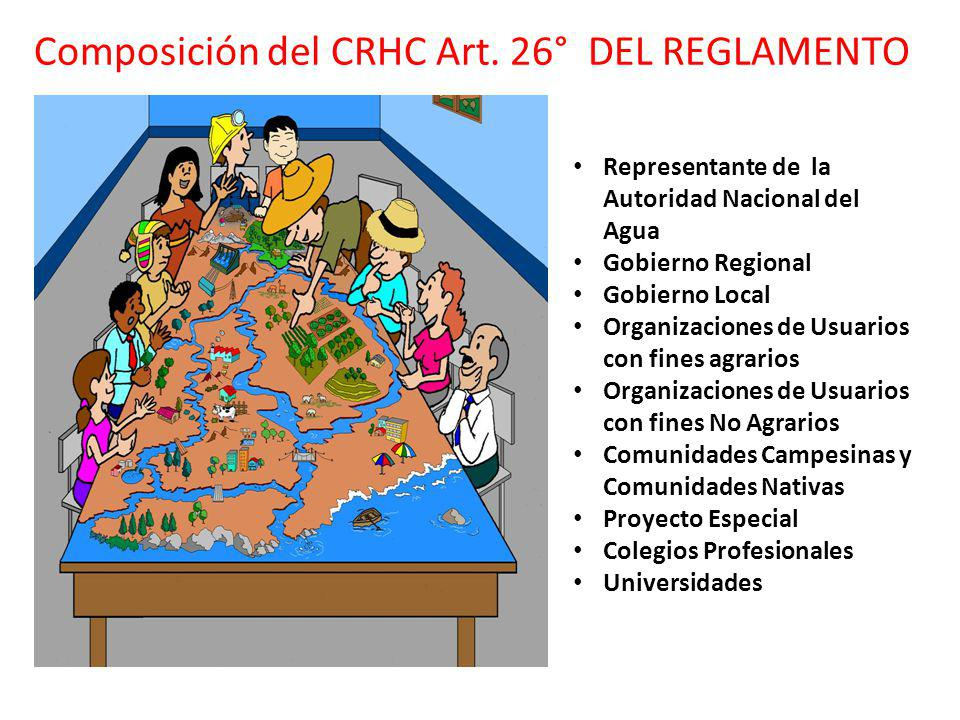 Composición del CRHC Art. 26° DEL REGLAMENTO Representante de la Autoridad Nacional del Agua Gobierno Regional Gobierno Local Organizaciones de Usuari