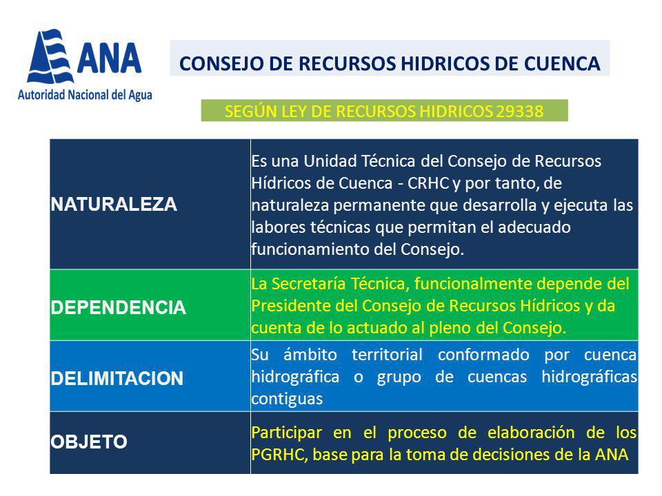 CONSEJO DE RECURSOS HIDRICOS DE CUENCA SEGÚN LEY DE RECURSOS HIDRICOS 29338 NATURALEZA Es una Unidad Técnica del Consejo de Recursos Hídricos de Cuenc