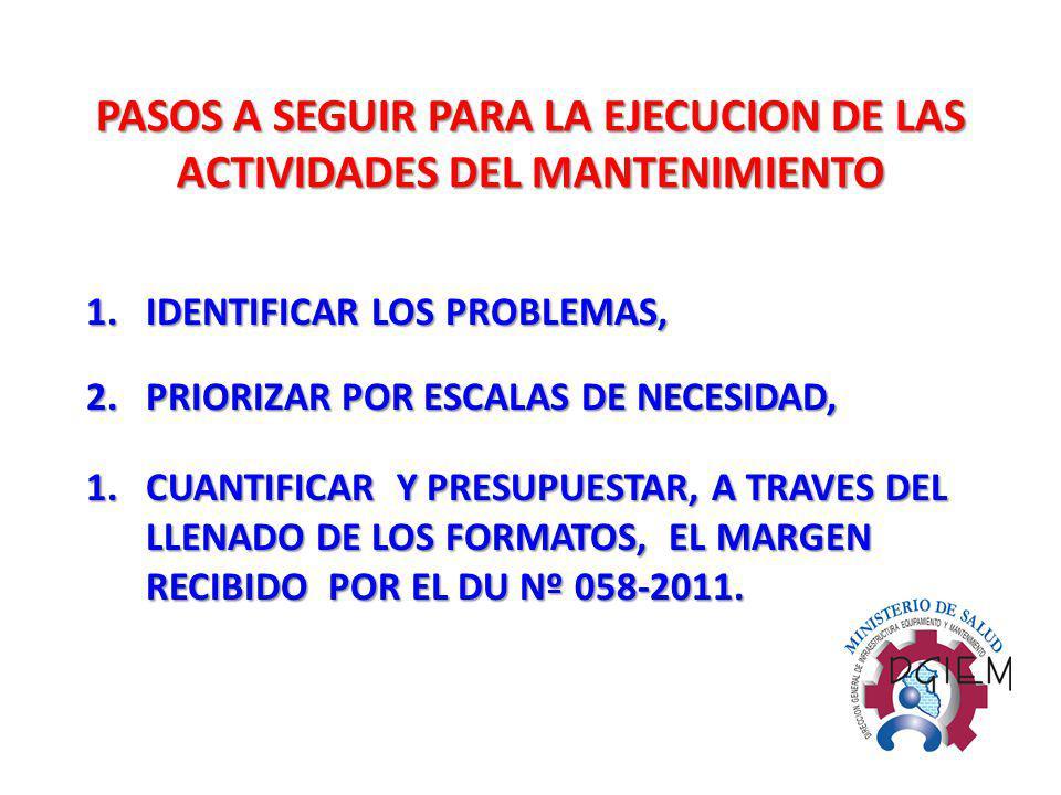 PASOS A SEGUIR PARA LA EJECUCION DE LAS ACTIVIDADES DEL MANTENIMIENTO 1.IDENTIFICAR LOS PROBLEMAS, 2.PRIORIZAR POR ESCALAS DE NECESIDAD, 1.CUANTIFICAR
