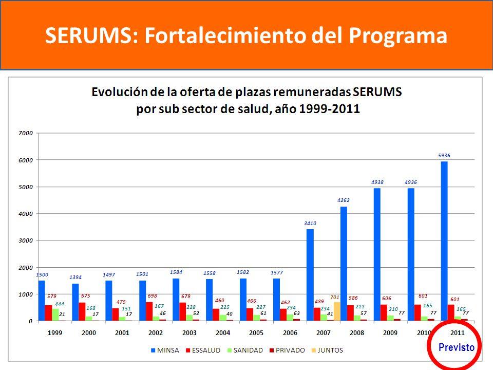 SERUMS: Fortalecimiento del Programa Previsto