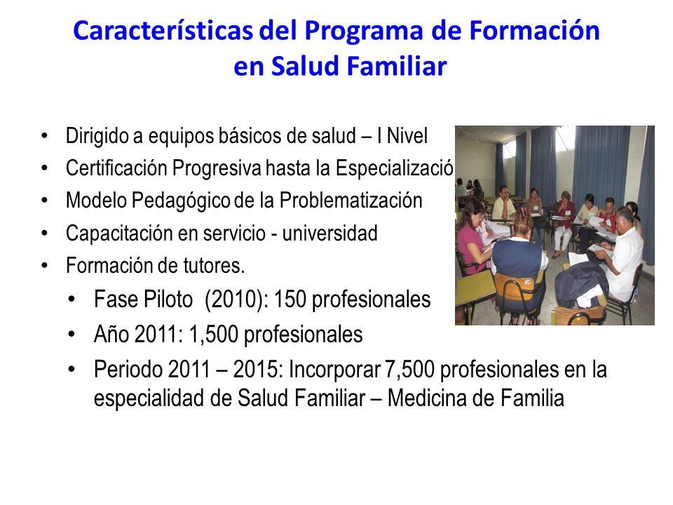 Dirigido a equipos básicos de salud – I Nivel Certificación Progresiva hasta la Especialización Modelo Pedagógico de la Problematización Capacitación