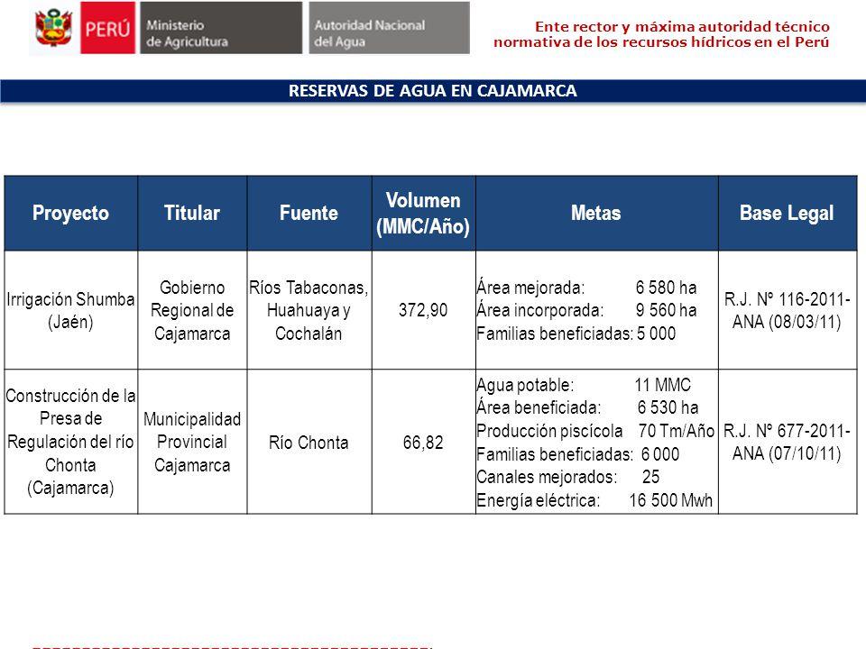 ProyectoTitularFuente Volumen (MMC/Año) MetasBase Legal Irrigación Shumba (Jaén) Gobierno Regional de Cajamarca Ríos Tabaconas, Huahuaya y Cochalán 37