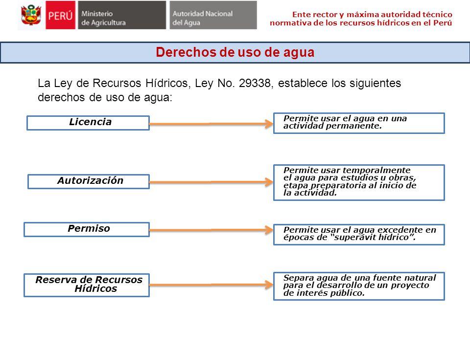 Ente rector y máxima autoridad técnico normativa de los recursos hídricos en el Perú Derechos de uso de agua Licencia Autorización Permiso Reserva de