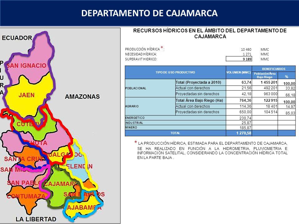 DEPARTAMENTO DE CAJAMARCA RECURSOS HÍDRICOS EN EL ÁMBITO DEL DEPARTAMENTO DE CAJAMARCA PRODUCCIÓN HÍDRICA * : 10 460MMC NECESIDAD HÍDRICA:1 271MMC SUP