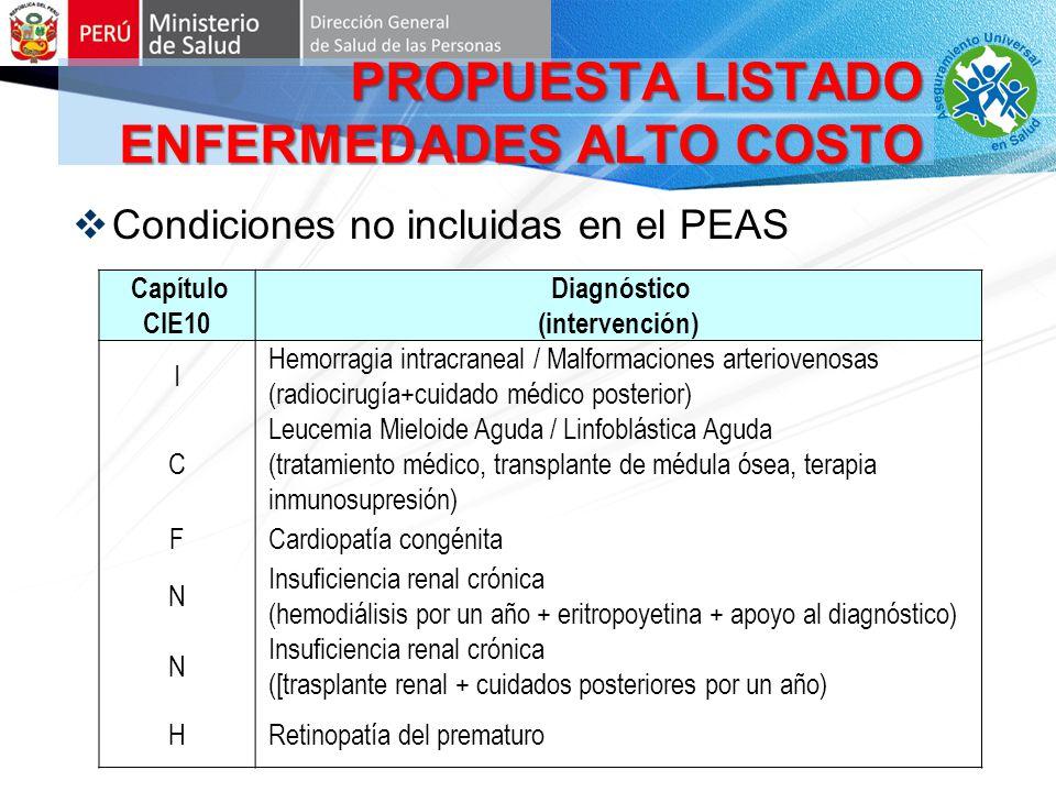 Condiciones no incluidas en el PEAS Capítulo CIE10 Diagnóstico (intervención) I Hemorragia intracraneal / Malformaciones arteriovenosas (radiocirugía+cuidado médico posterior) C Leucemia Mieloide Aguda / Linfoblástica Aguda (tratamiento médico, transplante de médula ósea, terapia inmunosupresión) FCardiopatía congénita N Insuficiencia renal crónica (hemodiálisis por un año + eritropoyetina + apoyo al diagnóstico) N Insuficiencia renal crónica ([trasplante renal + cuidados posteriores por un año) HRetinopatía del prematuro PROPUESTA LISTADO ENFERMEDADES ALTO COSTO