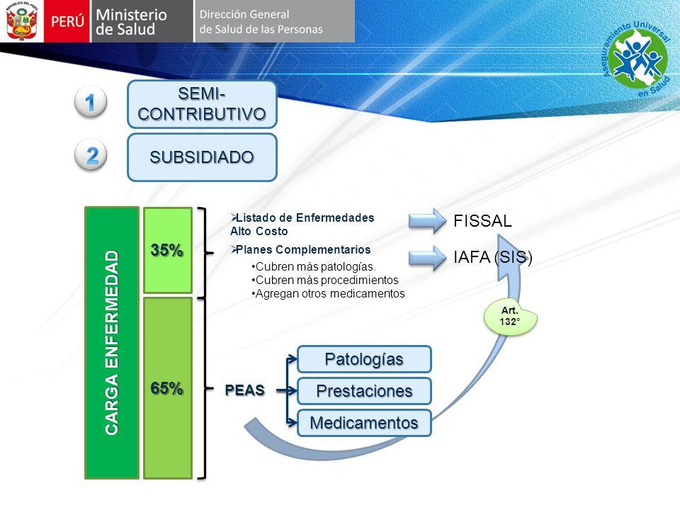CARGA ENFERMEDAD 65% 35% PEAS Planes Complementarios Listado de Enfermedades Alto Costo Patologías Prestaciones Medicamentos IAFA (SIS) FISSAL SUBSIDIADO Cubren más patologías.