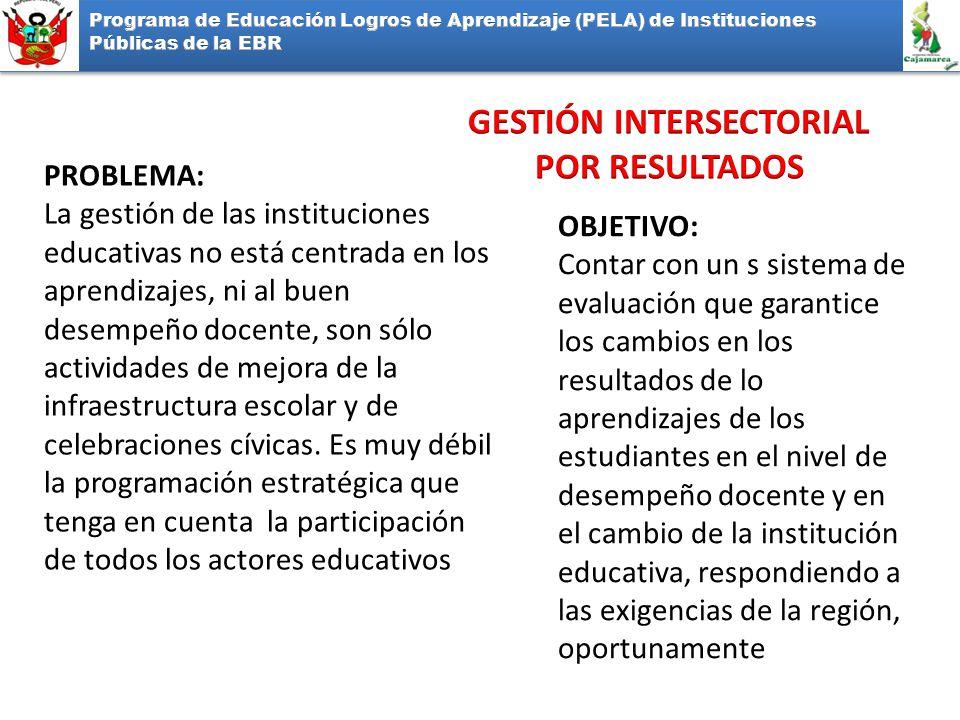 OBJETIVO: Contar con un s sistema de evaluación que garantice los cambios en los resultados de lo aprendizajes de los estudiantes en el nivel de desempeño docente y en el cambio de la institución educativa, respondiendo a las exigencias de la región, oportunamente PROBLEMA: La gestión de las instituciones educativas no está centrada en los aprendizajes, ni al buen desempeño docente, son sólo actividades de mejora de la infraestructura escolar y de celebraciones cívicas.