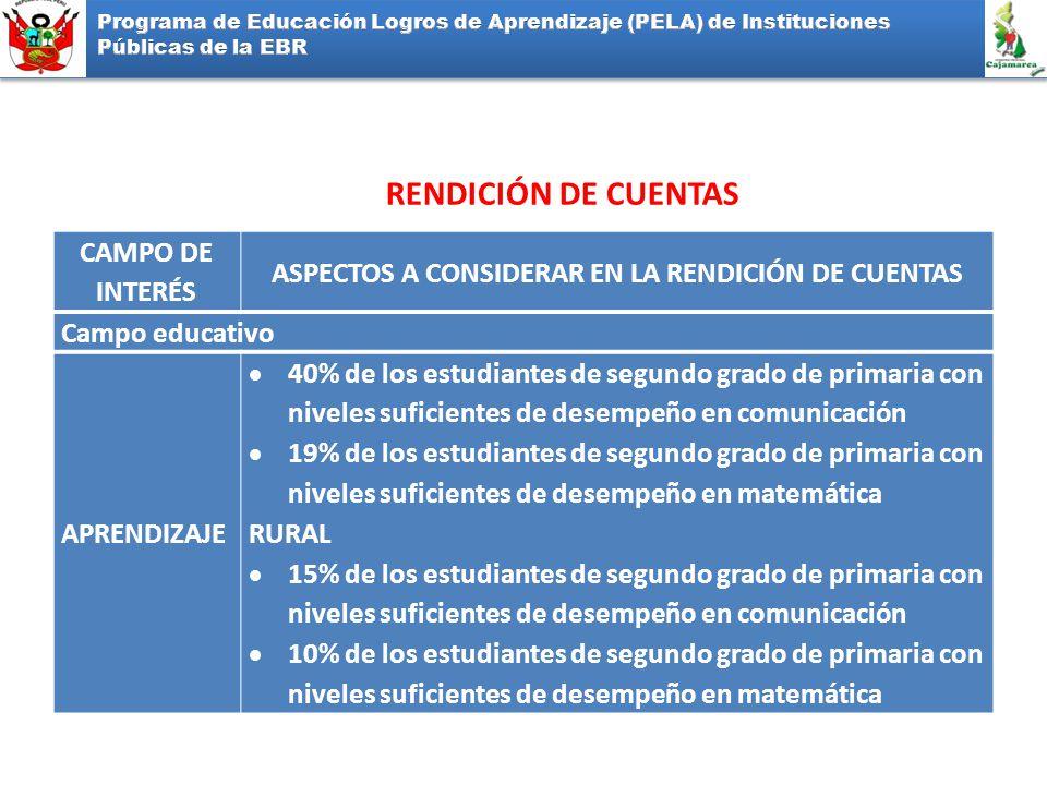 RENDICIÓN DE CUENTAS CAMPO DE INTERÉS ASPECTOS A CONSIDERAR EN LA RENDICIÓN DE CUENTAS Campo educativo APRENDIZAJE 40% de los estudiantes de segundo g