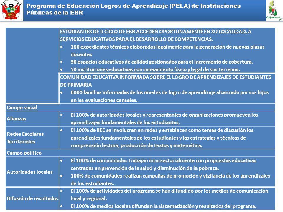 ESTUDIANTES DE II CICLO DE EBR ACCEDEN OPORTUNAMENTE EN SU LOCALIDAD, A SERVICIOS EDUCATIVOS PARA EL DESARROLLO DE COMPETENCIAS. 100 expedientes técni