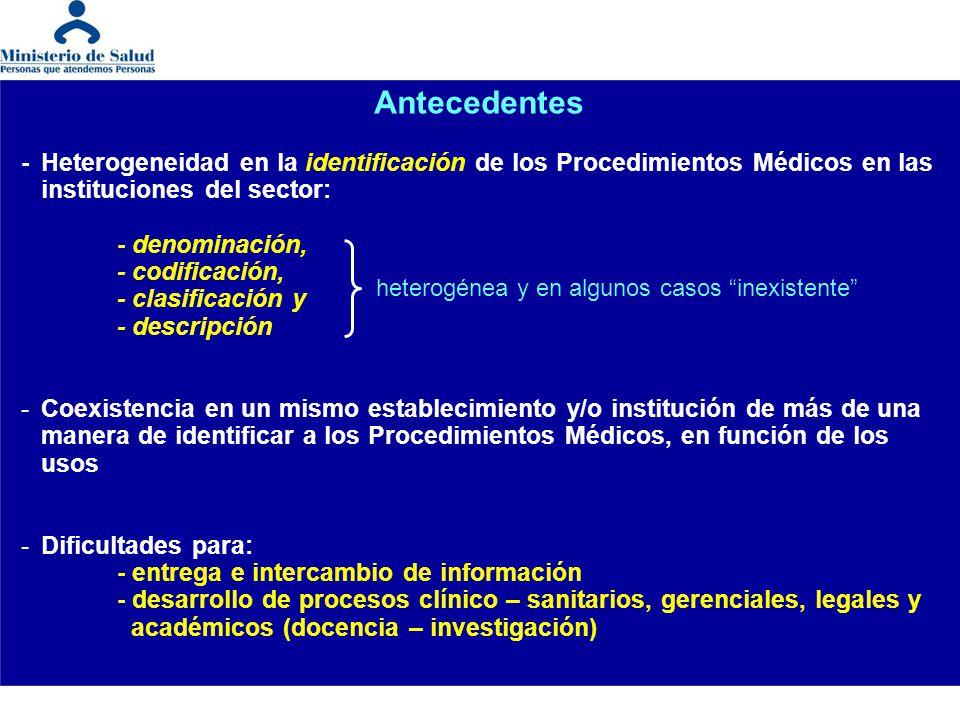 Antecedentes -Heterogeneidad en la identificación de los Procedimientos Médicos en las instituciones del sector: - denominación, - codificación, - cla