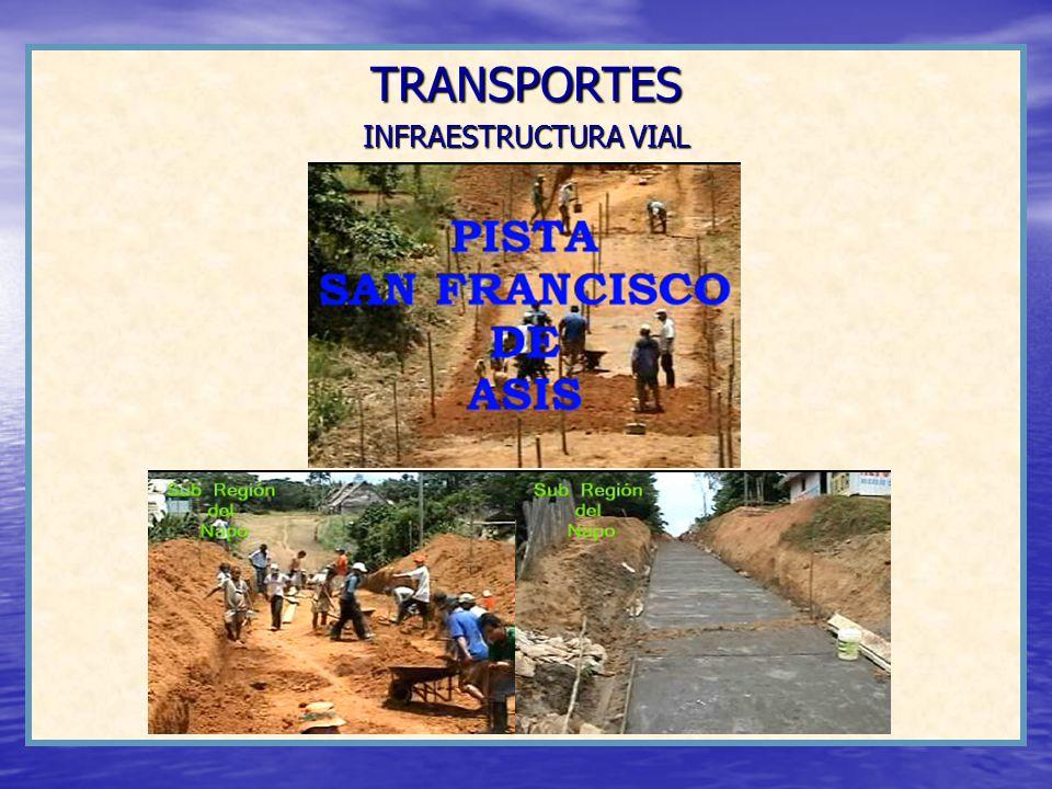 TRANSPORTES INFRAESTRUCTURA VIAL
