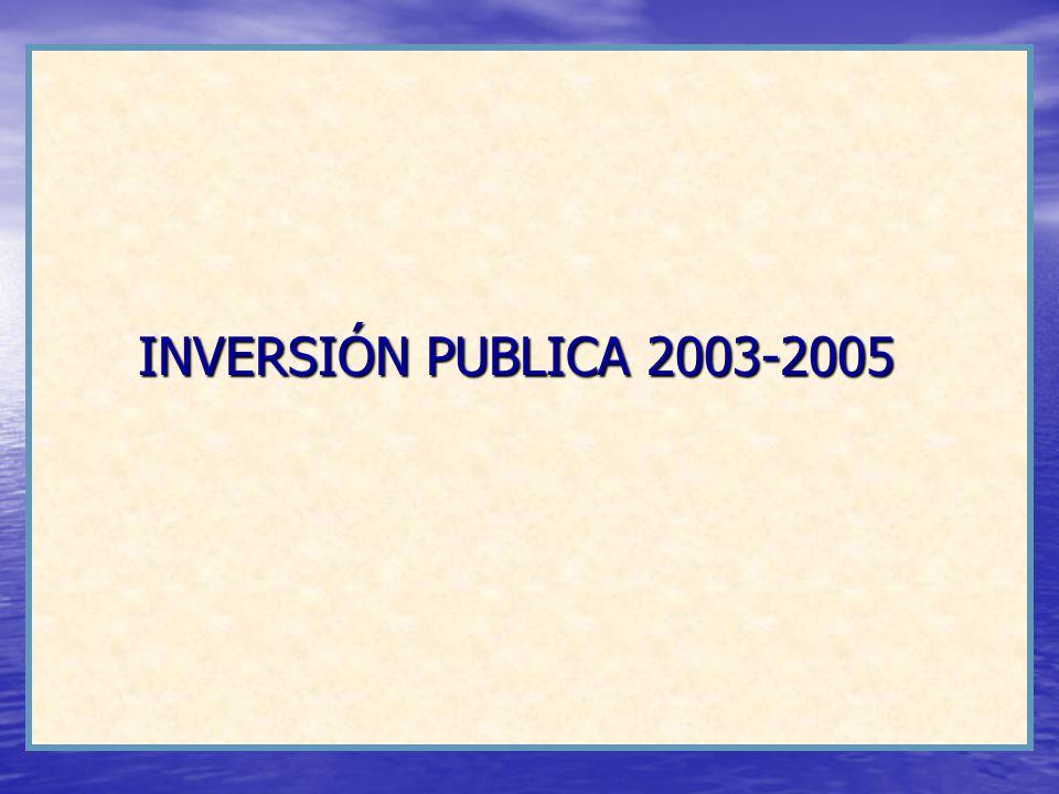 INVERSIÓN PUBLICA 2003-2005
