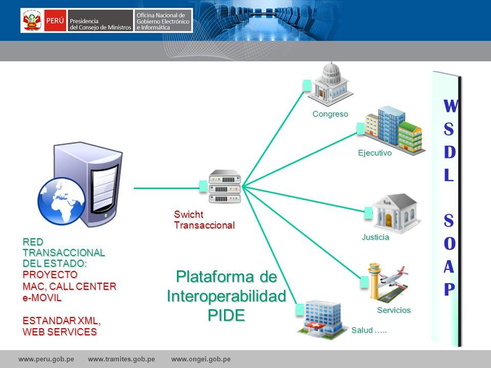 www.peru.gob.pe www.tramites.gob.pe www.ongei.gob.pe Plataforma de Interoperabilidad PIDE SwichtTransaccional Congreso Ejecutivo Justicia Servicios Sa