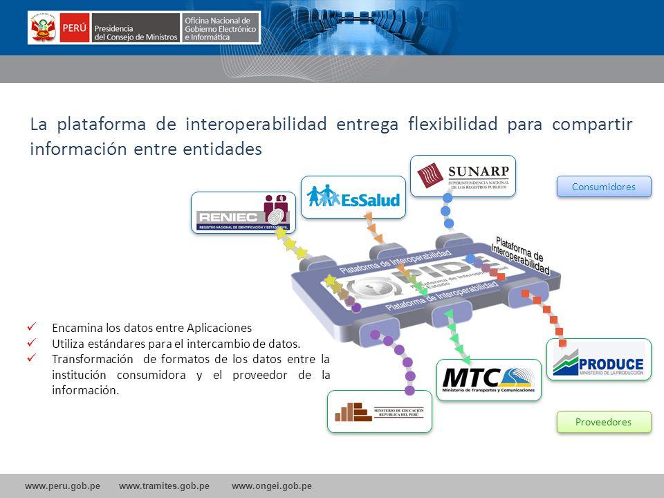 www.peru.gob.pe www.tramites.gob.pe www.ongei.gob.pe Consumidores Proveedores La plataforma de interoperabilidad entrega flexibilidad para compartir información entre entidades Encamina los datos entre Aplicaciones Utiliza estándares para el intercambio de datos.