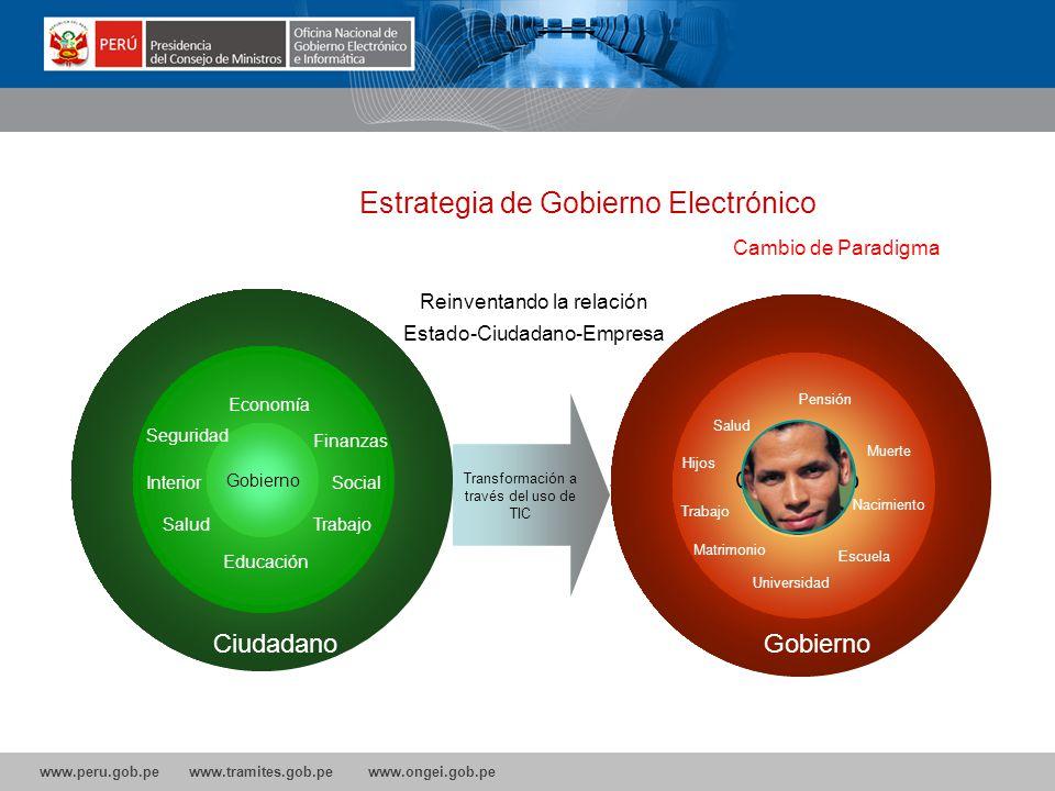 www.peru.gob.pe www.tramites.gob.pe www.ongei.gob.pe Reinventando la relación Estado-Ciudadano-Empresa Gobierno Interior Finanzas Social Seguridad Tra