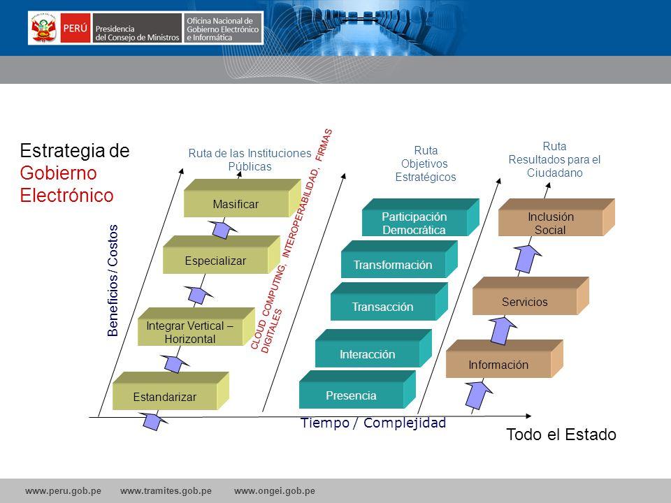 www.peru.gob.pe www.tramites.gob.pe www.ongei.gob.pe Tiempo / Complejidad Beneficios / Costos Presencia Interacción Transacción Transformación Partici