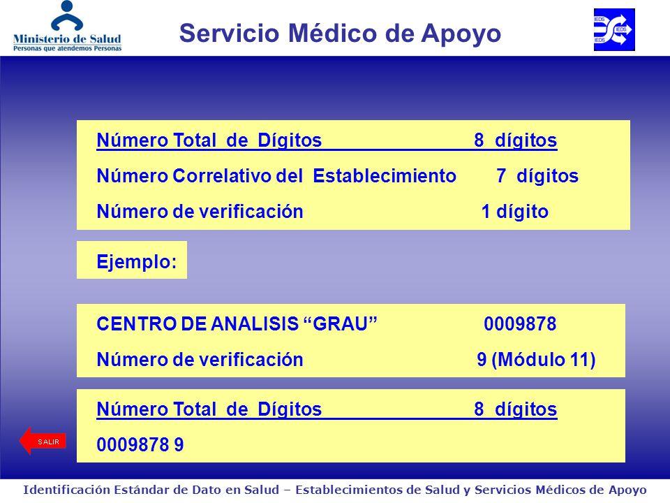 Identificación Estándar de Dato en Salud – Establecimientos de Salud y Servicios Médicos de Apoyo Servicio Médico de Apoyo Número Total de Dígitos 8 d