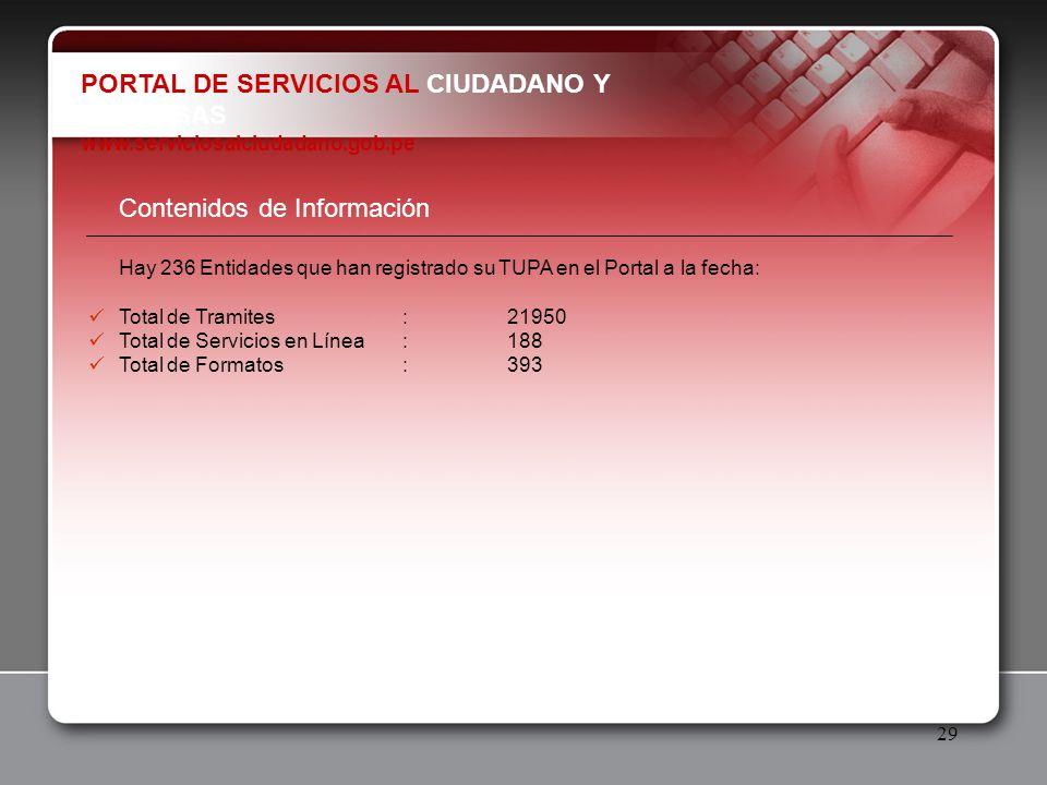 29 PORTAL DE SERVICIOS AL CIUDADANO Y EMPRESAS www.serviciosalciudadano.gob.pe Contenidos de Información Hay 236 Entidades que han registrado su TUPA