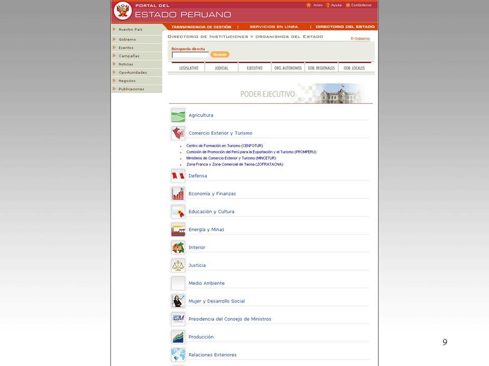 20 PORTAL DE SERVICIOS AL CIUDADANO Y EMPRESAS www.serviciosalciudadano.gob.pe Vista del usuario final.