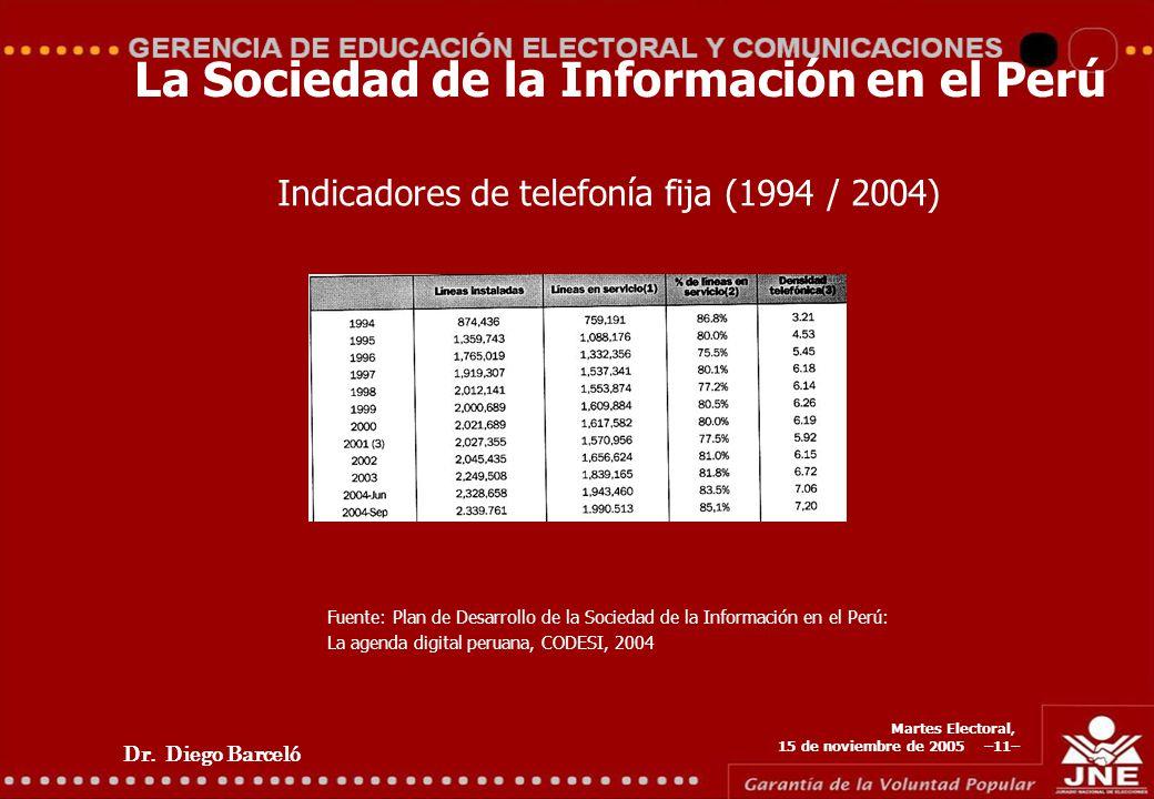 Dr. Diego Barceló Martes Electoral, 15 de noviembre de 2005 –11– La Sociedad de la Información en el Perú Indicadores de telefonía fija (1994 / 2004)