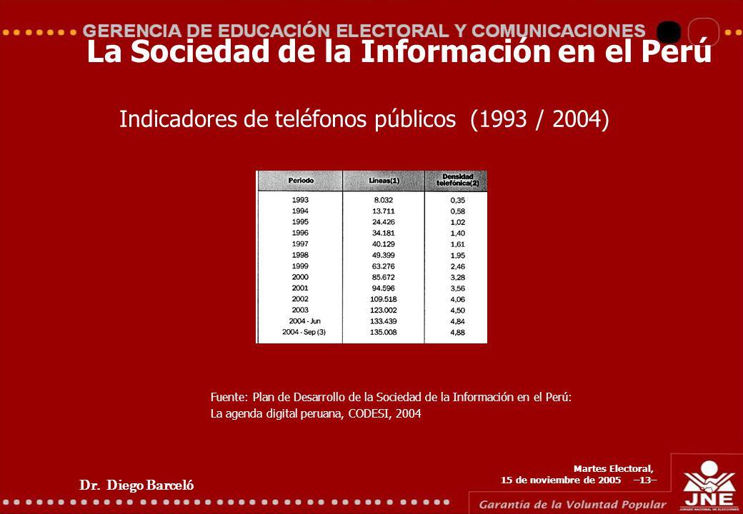 Dr. Diego Barceló Martes Electoral, 15 de noviembre de 2005 –13– La Sociedad de la Información en el Perú Indicadores de teléfonos públicos (1993 / 20