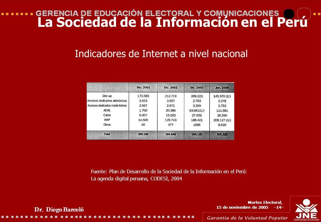 Dr. Diego Barceló Martes Electoral, 15 de noviembre de 2005 –14– La Sociedad de la Información en el Perú Indicadores de Internet a nivel nacional Fue