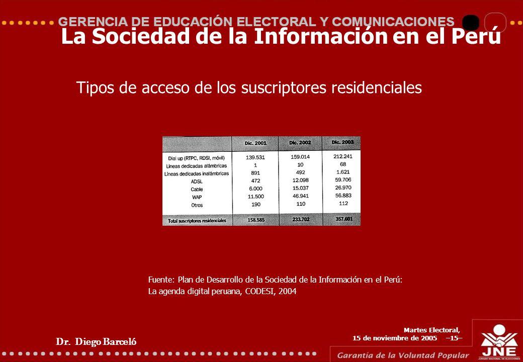 Dr. Diego Barceló Martes Electoral, 15 de noviembre de 2005 –15– La Sociedad de la Información en el Perú Tipos de acceso de los suscriptores residenc