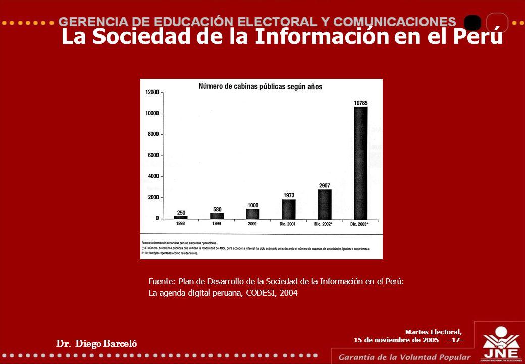 Dr. Diego Barceló Martes Electoral, 15 de noviembre de 2005 –17– La Sociedad de la Información en el Perú Fuente: Plan de Desarrollo de la Sociedad de
