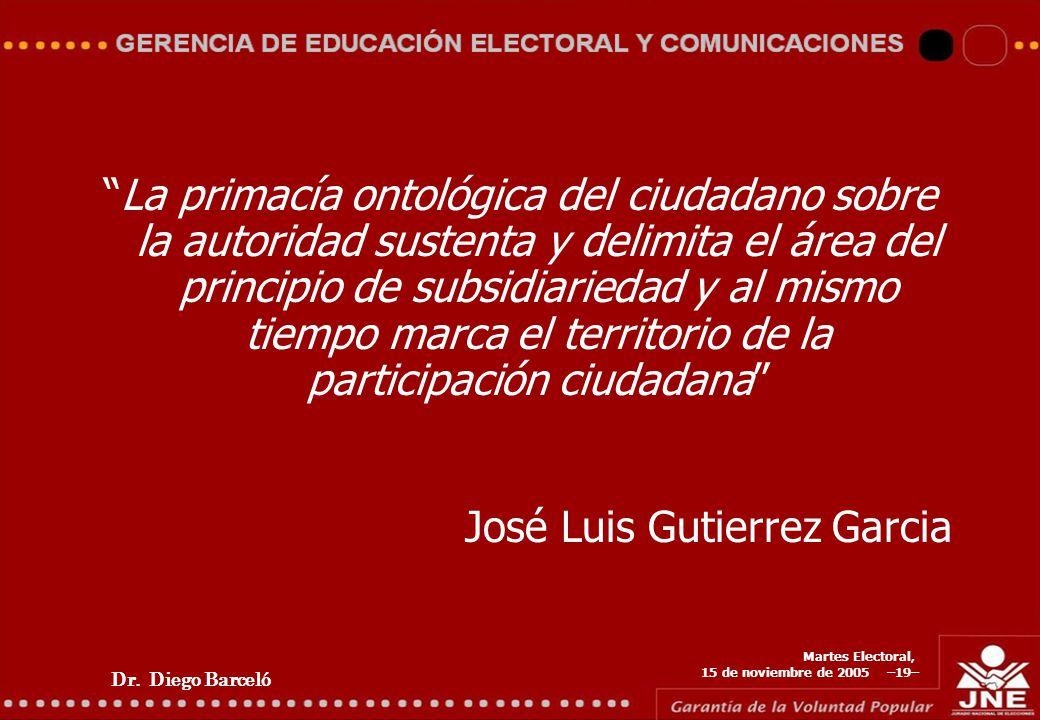 Dr. Diego Barceló Martes Electoral, 15 de noviembre de 2005 –19– La primacía ontológica del ciudadano sobre la autoridad sustenta y delimita el área d