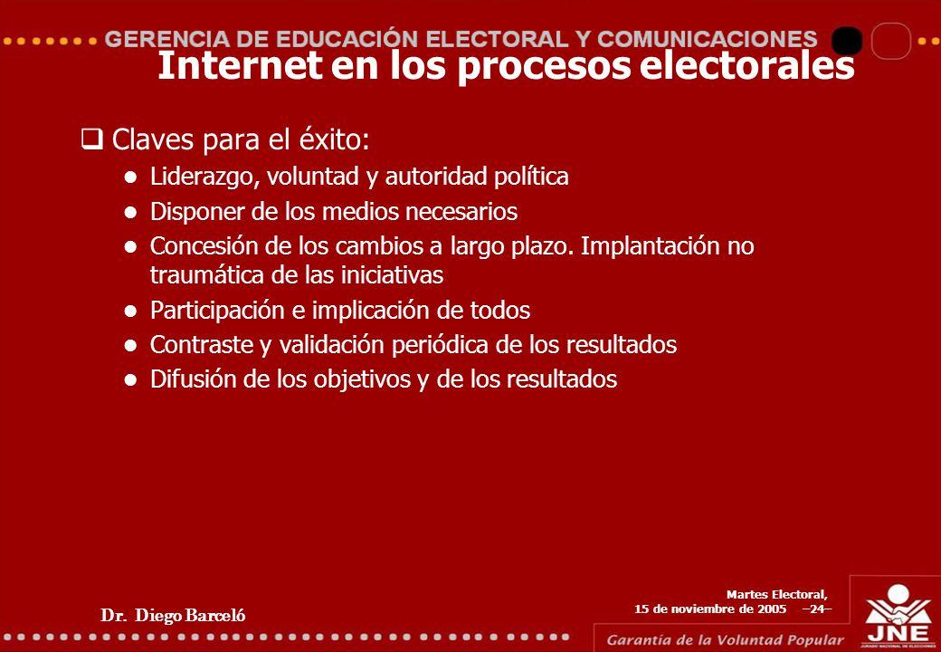 Dr. Diego Barceló Martes Electoral, 15 de noviembre de 2005 –24– Internet en los procesos electorales Claves para el éxito: Liderazgo, voluntad y auto
