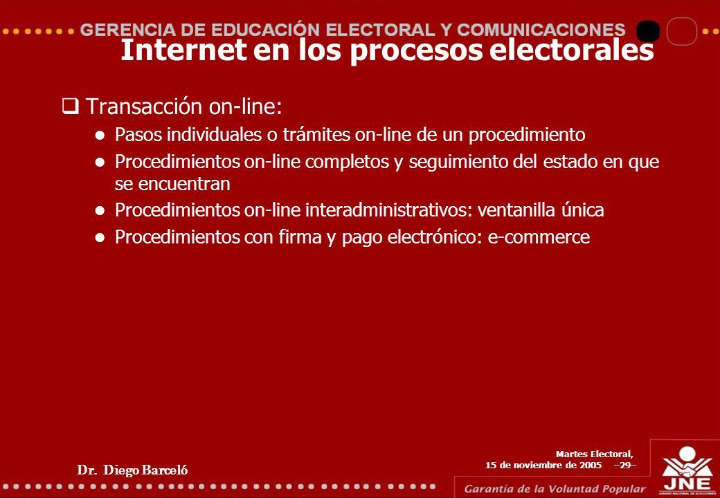 Dr. Diego Barceló Martes Electoral, 15 de noviembre de 2005 –29– Internet en los procesos electorales Transacción on-line: Pasos individuales o trámit