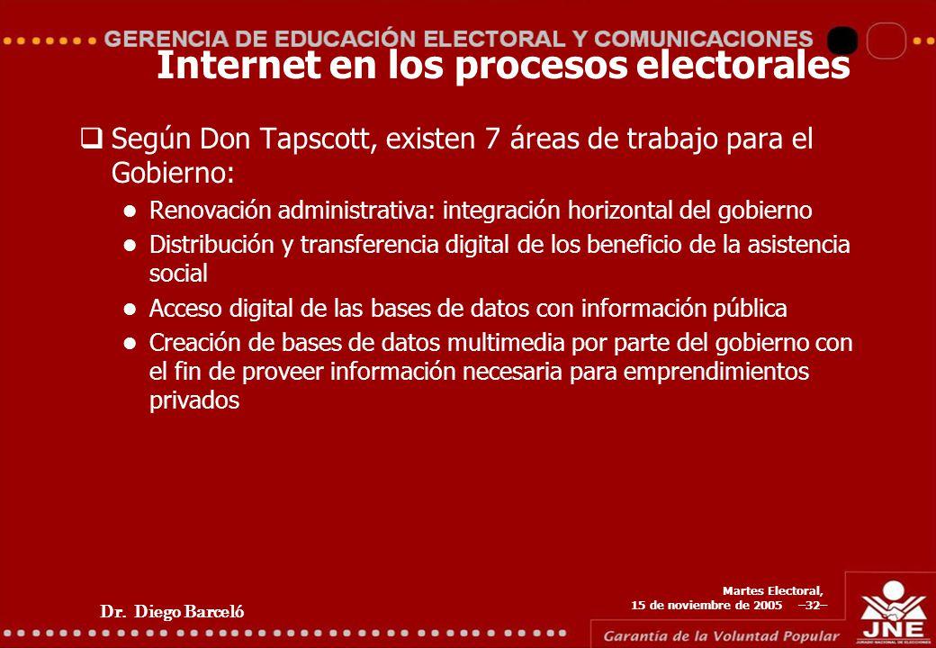 Dr. Diego Barceló Martes Electoral, 15 de noviembre de 2005 –32– Internet en los procesos electorales Según Don Tapscott, existen 7 áreas de trabajo p