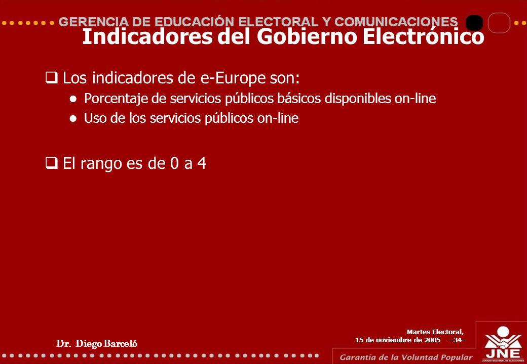 Dr. Diego Barceló Martes Electoral, 15 de noviembre de 2005 –34– Indicadores del Gobierno Electrónico Los indicadores de e-Europe son: Porcentaje de s
