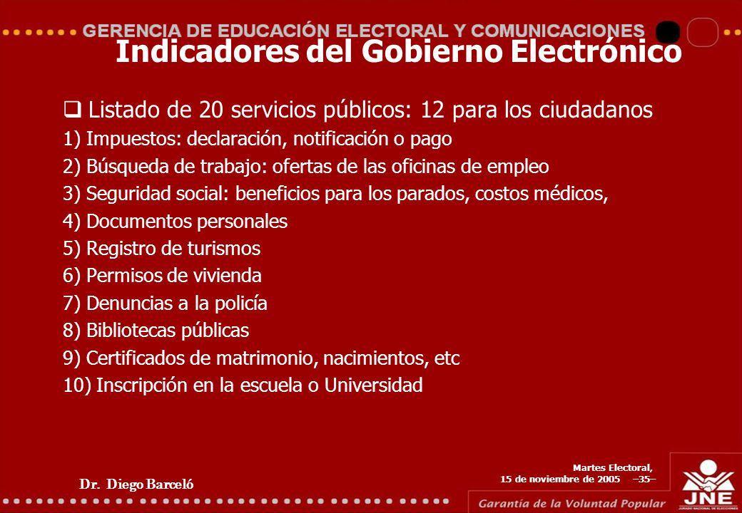Dr. Diego Barceló Martes Electoral, 15 de noviembre de 2005 –35– Indicadores del Gobierno Electrónico Listado de 20 servicios públicos: 12 para los ci