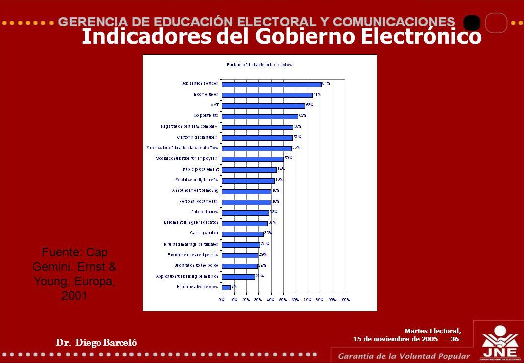 Dr. Diego Barceló Martes Electoral, 15 de noviembre de 2005 –36– Indicadores del Gobierno Electrónico Fuente: Cap Gemini. Ernst & Young, Europa, 2001
