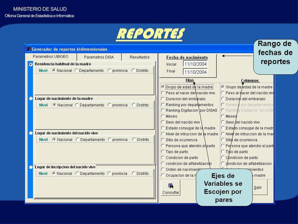REPORTES Ejes de Variables se Escojen por pares Rango de fechas de reportes